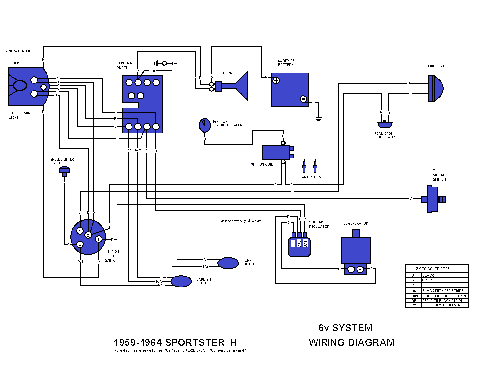 Ironhead Illustrated Wiring Diagrams - The Sportster and Buell Motorcycle  Forum - The XLFORUM®   Sportster Wiring Diagram With Generator      XL Forum