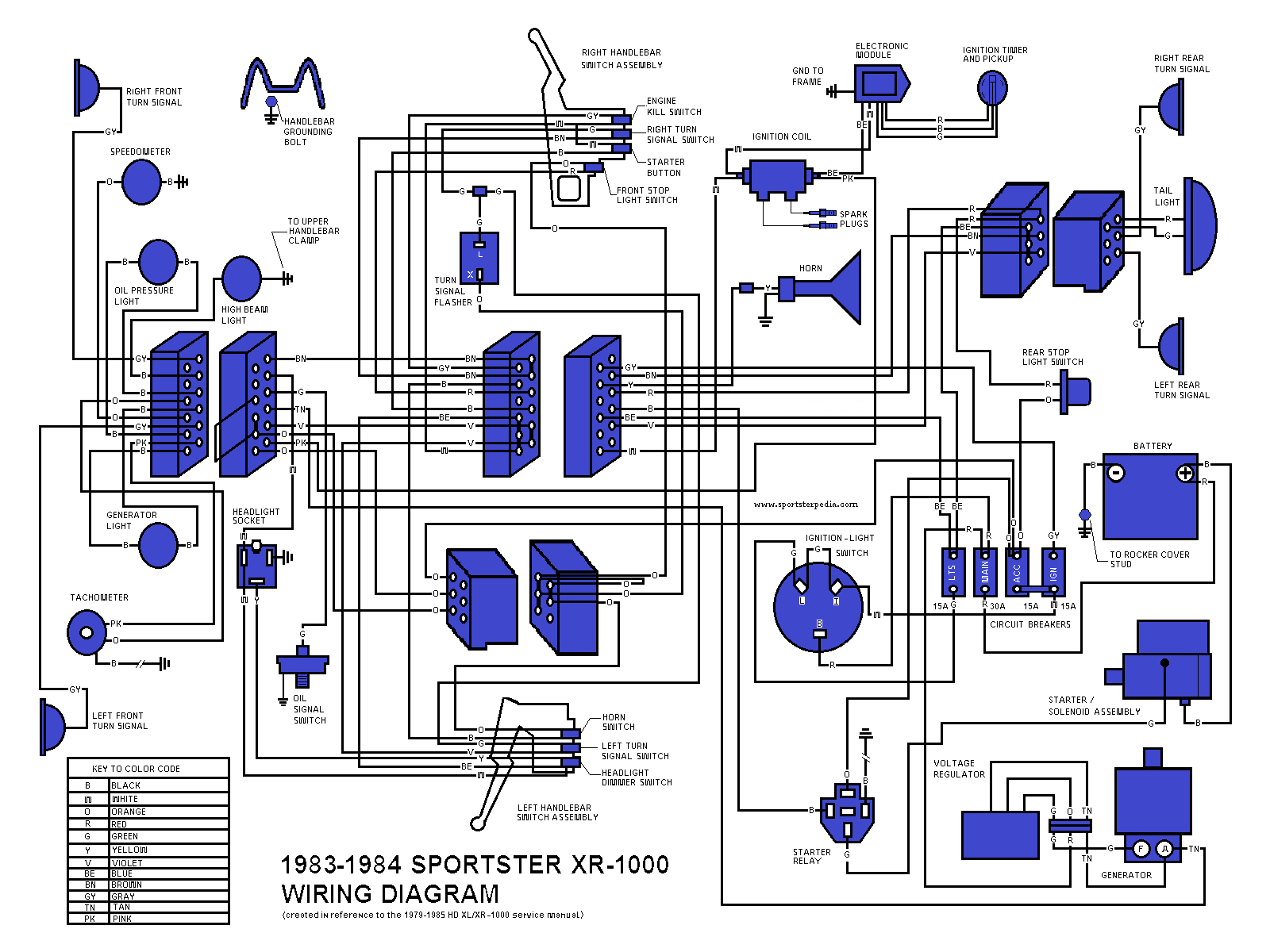 Sportster Ironhead Starter Relay Wiring Diagram