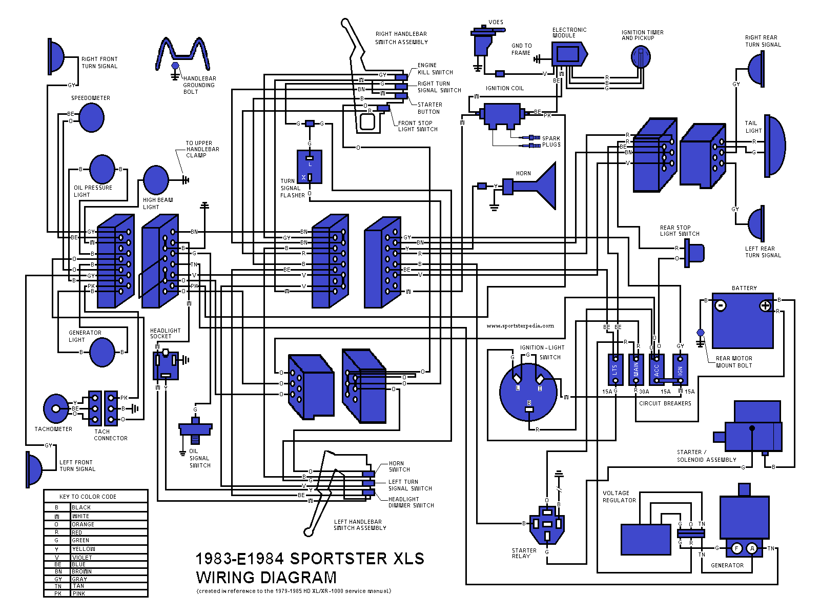 ironhead illustrated wiring diagrams - page 2 - the sportster and buell  motorcycle forum - the xlforum®  xl forum